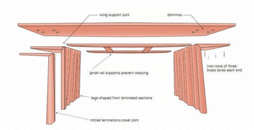 стол с волнообразными ножками
