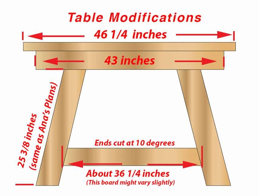 обеденный стол и скамейки